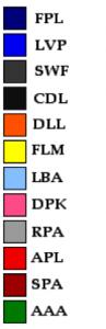 Legende KBA Unterhauswahl 2014